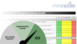 Organizational change readiness assessment
